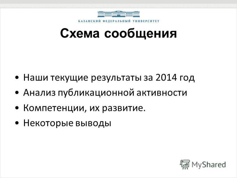 Схема сообщения Наши текущие результаты за 2014 год Анализ публикационной активности Компетенции, их развитие. Некоторые выводы
