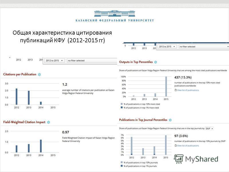 Общая характеристика цитирования публикаций КФУ (2012-2015 гг)