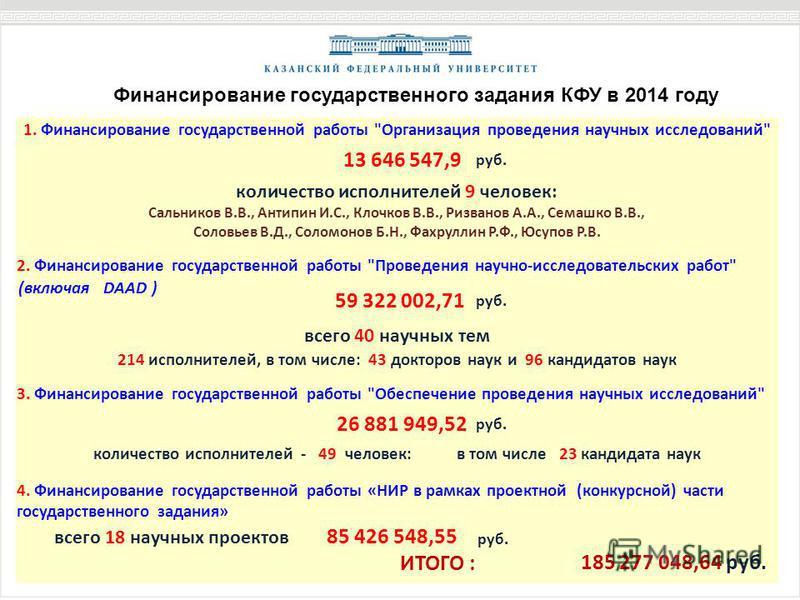 Финансирование государственного задания КФУ в 2014 году 1. Финансирование государственной работы