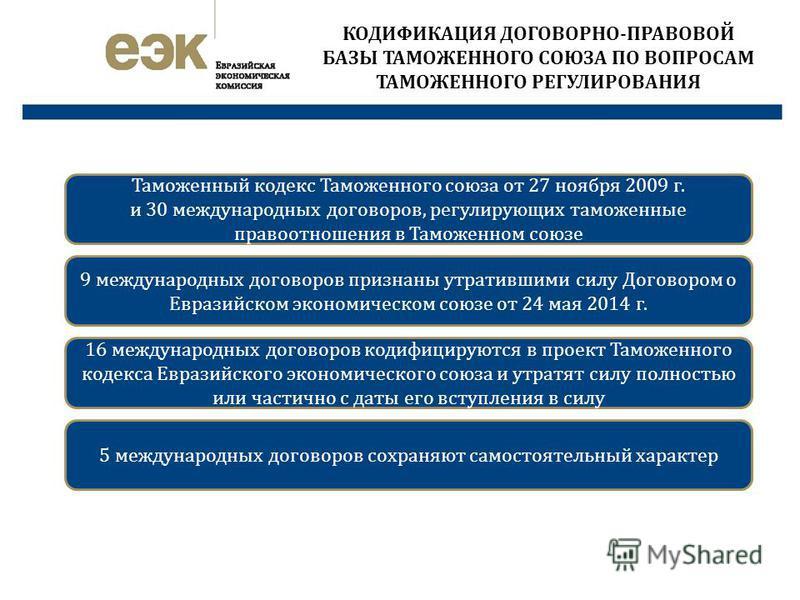 КОДИФИКАЦИЯ ДОГОВОРНО-ПРАВОВОЙ БАЗЫ ТАМОЖЕННОГО СОЮЗА ПО ВОПРОСАМ ТАМОЖЕННОГО РЕГУЛИРОВАНИЯ Таможенный кодекс Таможенного союза от 27 ноября 2009 г. и 30 международных договоров, регулирующих таможенные правоотношения в Таможенном союзе 9 международн