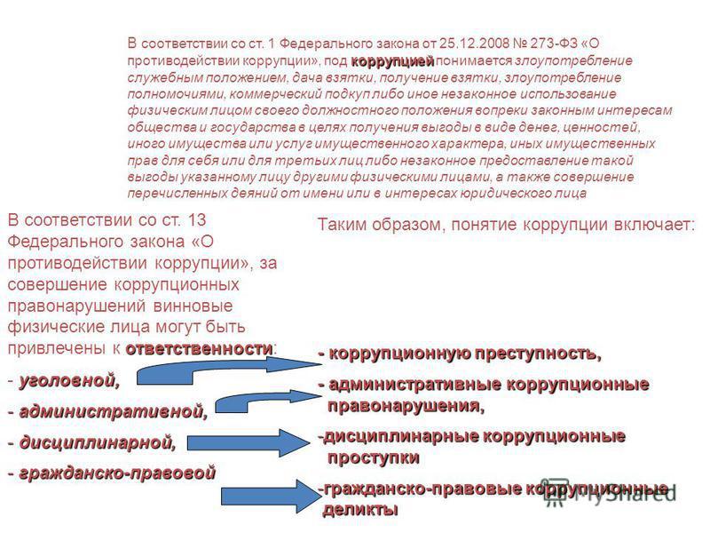 образом владельцу статья 10 фз о противодействии коррупции матери взрослой