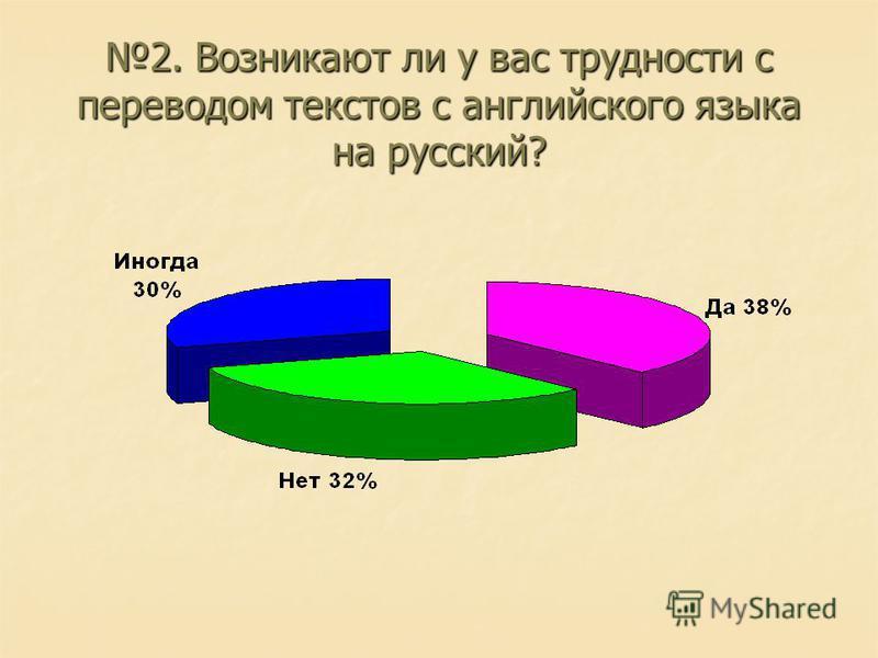 2. Возникают ли у вас трудности с переводом текстов с английского языка на русский?