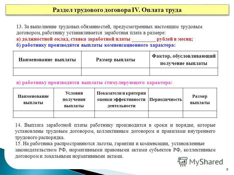 Раздел трудового договора IV. Оплата труда 13. За выполнение трудовых обязанностей, предусмотренных настоящим трудовым договором, работнику устанавливается заработная плата в размере: а) должностной оклад, ставка заработной платы _________ рублей в м