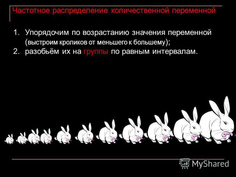 Частотное распределение количественной переменной 1. Упорядочим по возрастанию значения переменной ( выстроим кроликов от меньшего к большему ); 2.разобьём их на группы по равным интервалам.