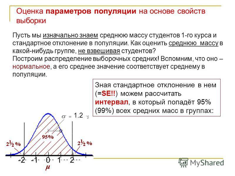 Оценка параметров популяции на основе свойств выборки Пусть мы изначально знаем среднюю массу студентов 1-го курса и стандартное отклонение в популяции. Как оценить среднюю массу в какой-нибудь группе, не взвешивая студентов? Построим распределение в