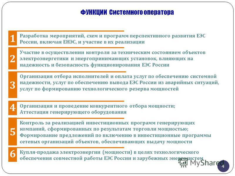ФУНКЦИИ Системного оператора Разработка мероприятий, схем и программ перспективного развития ЕЭС России, включая ЕНЭС, и участие в их реализации 1 Участие в осуществлении контроля за техническим состоянием объектов электроэнергетики и энергопринимающ