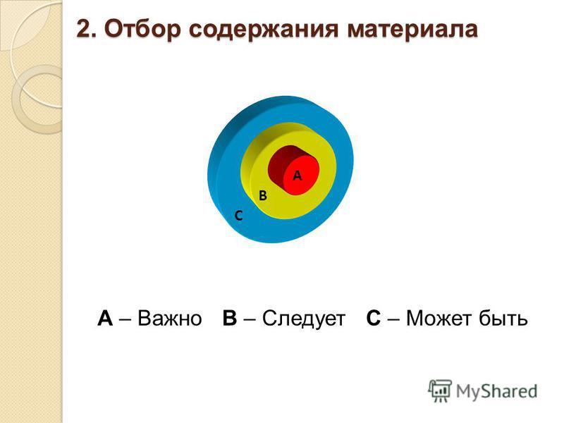 2. Отбор содержания материала C В А А – Важно В – Следует С – Может быть