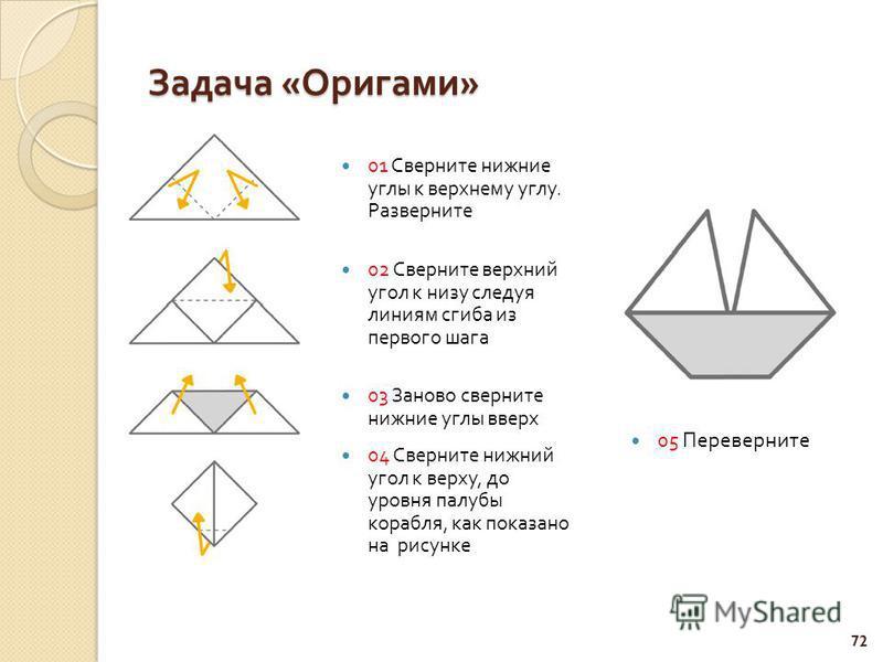 Задача « Оригами » 01 Сверните нижние углы к верхнему углу. Разверните 02 Сверните верхний угол к низу следуя линиям сгиба из первого шага 03 Заново сверните нижние углы вверх 04 Сверните нижний угол к верху, до уровня палубы корабля, как показано на
