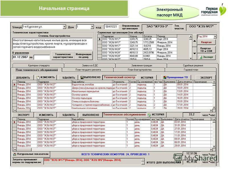 Начальная страница Электронный паспорт МКД Электронный паспорт МКД