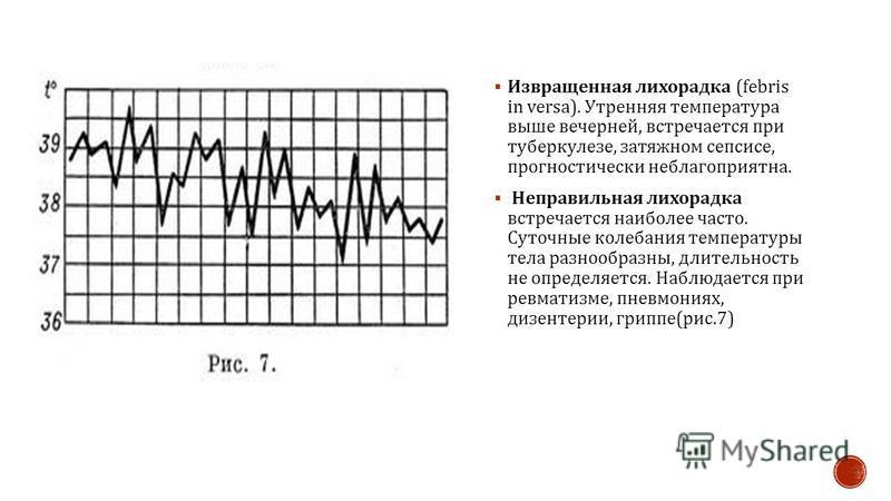 Извращенная лихорадка (febris in versa). Утренняя температура выше вечерней, встречается при туберкулезе, затяжном сепсисе, прогностический неблагоприятна. Неправильная лихорадка встречается наиболее часто. Суточные колебания температуры тела разнооб