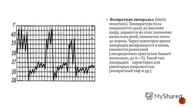 Возвратная лихорадка (febris recurrens). Температура тела повышается сразу до высоких цифр, держится на этих значениях несколько дней, снижается затем до нормы. Через некоторое время лихорадка возвращается и вновь сменяется ремиссией ( лихорадочных п