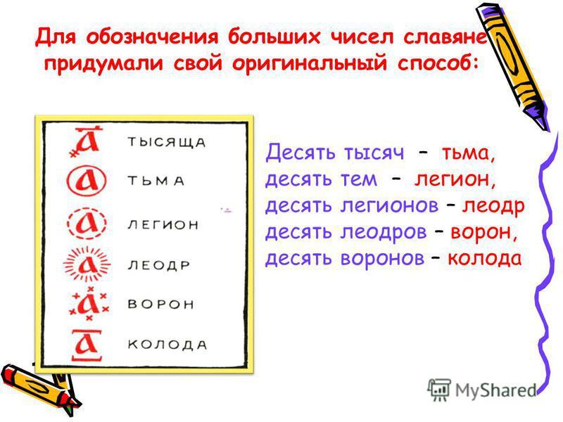 Для обозначения больших чисел славяне придумали свой оригинальный способ: Десять тысяч – тьма, десять тем – легион, десять легионов – леодр десять леодров – ворон, десять воронов – колода