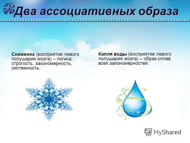Два ассоциативных образа Снежинка (восприятие левого полушария мозга) – логика, строгость, закономерность, системность. Капля воды (восприятие левого полушария мозга) – образ-сплав всех закономерностей.