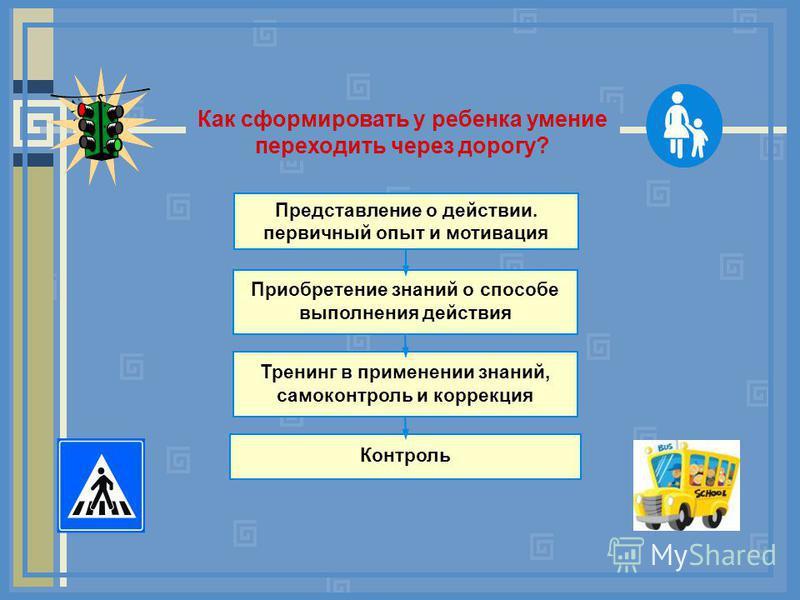 Как сформировать у ребенка умение переходить через дорогу? Контроль Тренинг в применении знаний, самоконтроль и коррекция Приобретение знаний о способе выполнения действия Представление о действии. первичный опыт и мотивация
