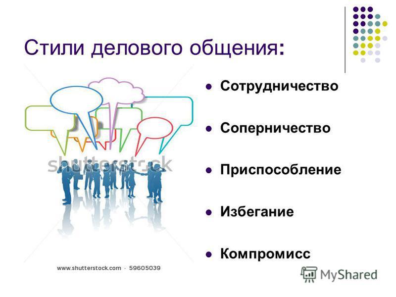 Стили делового общения: Сотрудничество Соперничество Приспособление Избегание Компромисс