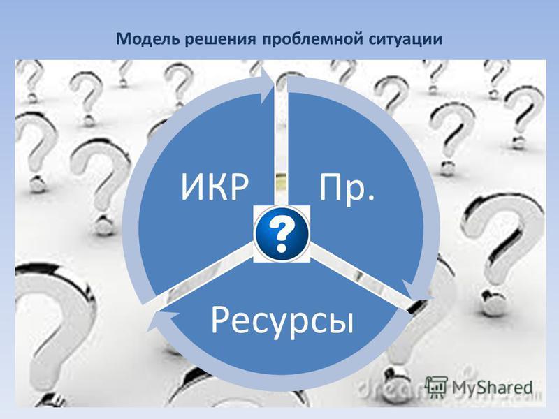 Модель решения проблемной ситуации Пр. Ресурсы ИКР