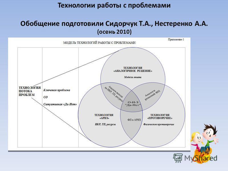Технологии работы с проблемами Обобщение подготовили Сидорчук Т.А., Нестеренко А.А. (осень 2010)