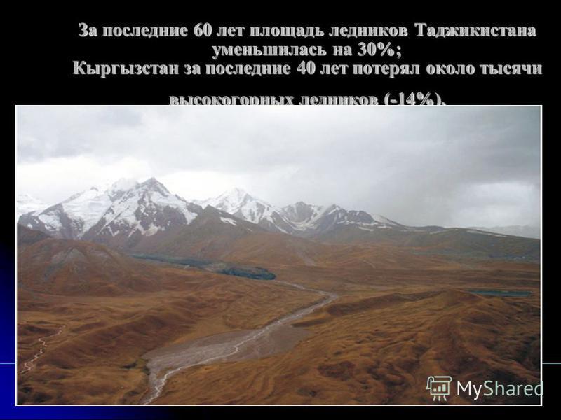 За последние 60 лет площадь ледников Таджикистана уменьшилась на 30%; Кыргызстан за последние 40 лет потерял около тысячи высокогорных ледников (-14%).