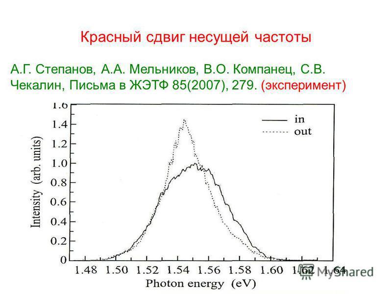 Красный сдвиг несущей частоты А.Г. Степанов, А.А. Мельников, В.О. Компанец, С.В. Чекалин, Письма в ЖЭТФ 85(2007), 279. (эксперимент)