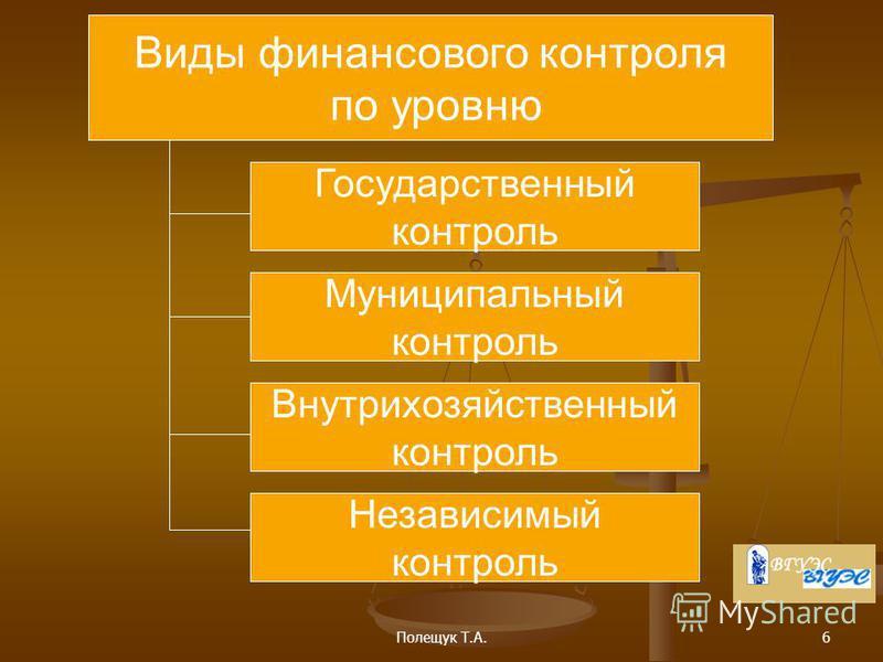 Полещук Т.А.6 Виды финансового контроля по уровню Государственный контроль Муниципальный контроль Внутрихозяйственный контроль Независимый контроль