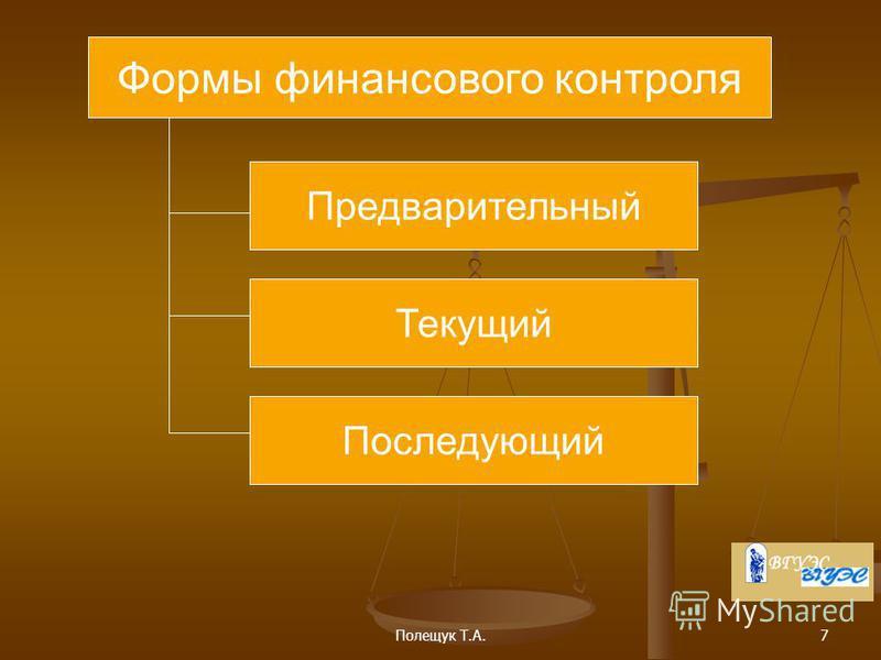 Полещук Т.А.7 Формы финансового контроля Предварительный Текущий Последующий