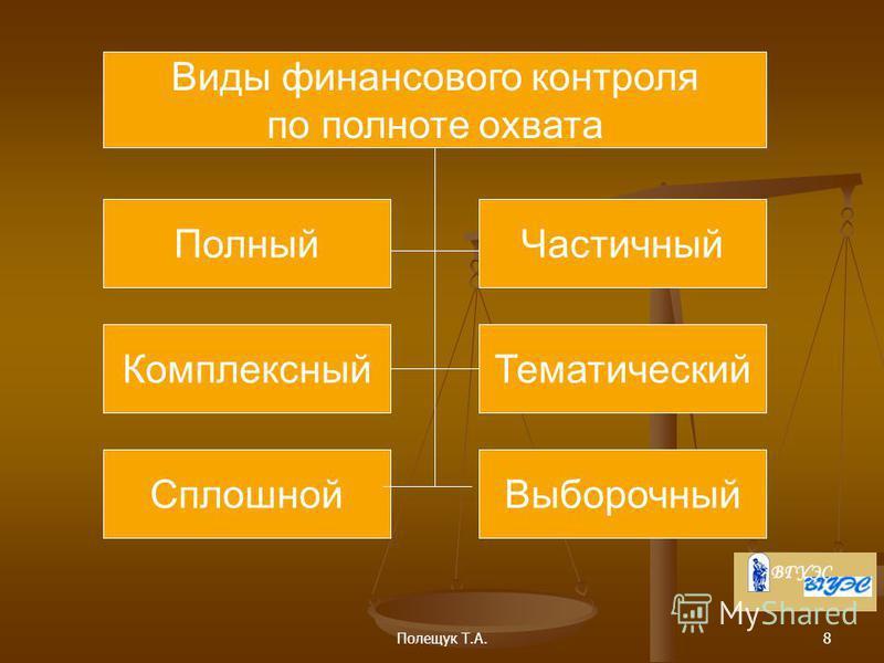 Полещук Т.А.8 Виды финансового контроля по полноте охвата Полный Комплексный Сплошной Частичный Тематический Выборочный