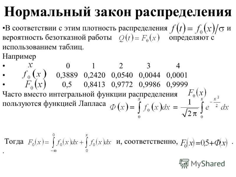 Нормальный закон распределения В соответствии с этим плотность распределения и вероятность безотказной работы определяют с использованием таблиц. Например 0 1 2 3 4 0,3889 0,2420 0,0540 0,0044 0,0001 0,5 0,8413 0,9772 0,9986 0,9999 Часто вместо интег