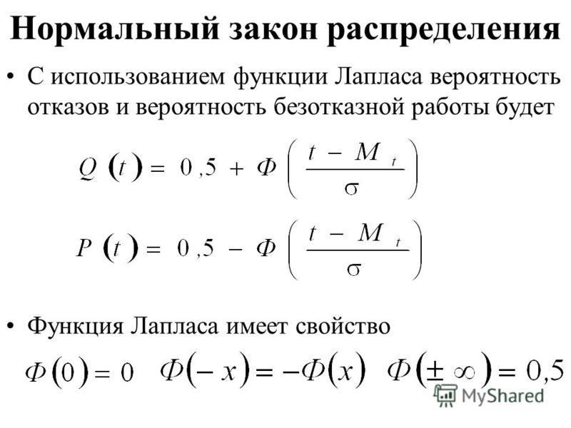 Нормальный закон распределения С использованием функции Лапласа вероятность отказов и вероятность безотказной работы будет Функция Лапласа имеет свойство