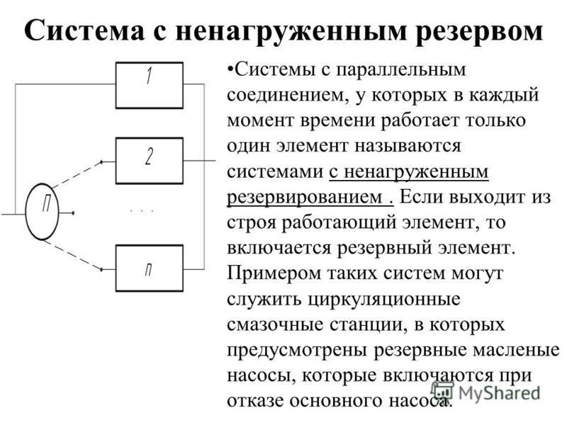 Система с ненагруженным резервом Системы с параллельным соединением, у которых в каждый момент времени работает только один элемент называются системами с ненагруженным резервированием. Если выходит из строя работающий элемент, то включается резервны