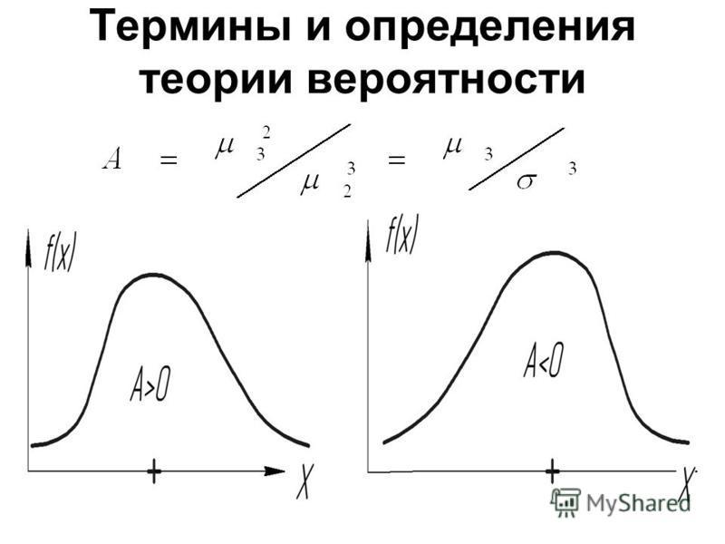 Термины и определения теории вероятности