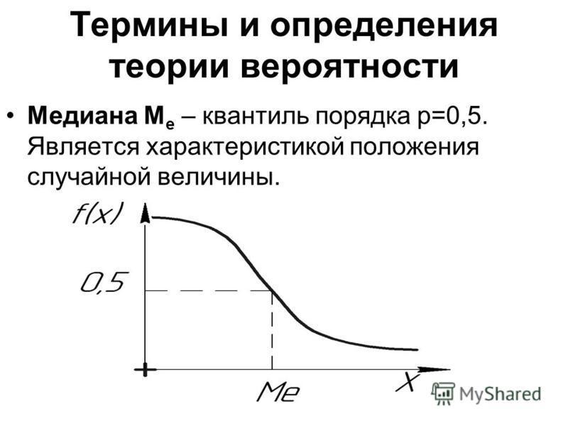 Термины и определения теории вероятности Медиана М е – квантиль порядка p=0,5. Является характеристикой положения случайной величины.
