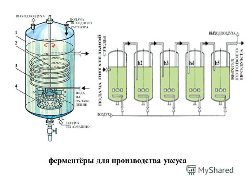 ферментёры для производства уксуса