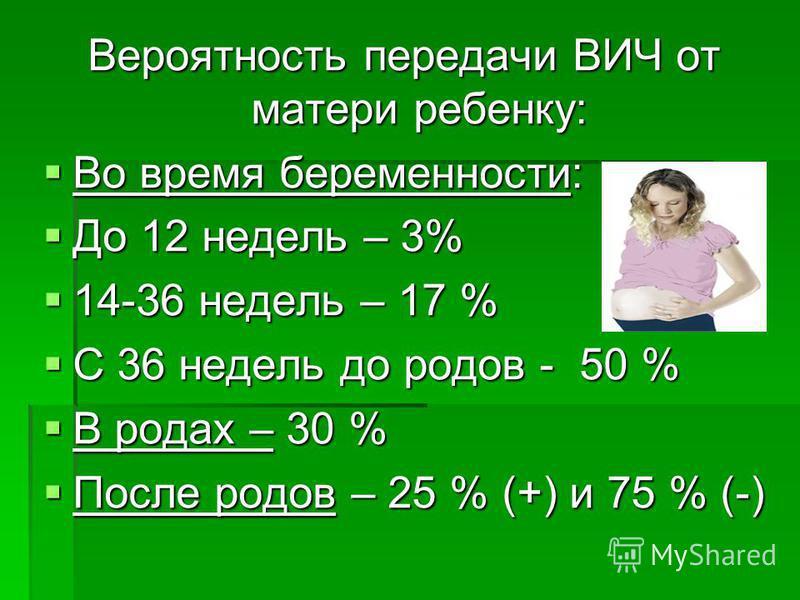 Вероятность передачи ВИЧ от матери ребенку: Во время беременности: Во время беременности: До 12 недель – 3% До 12 недель – 3% 14-36 недель – 17 % 14-36 недель – 17 % С 36 недель до родов - 50 % С 36 недель до родов - 50 % В родах – 30 % В родах – 30