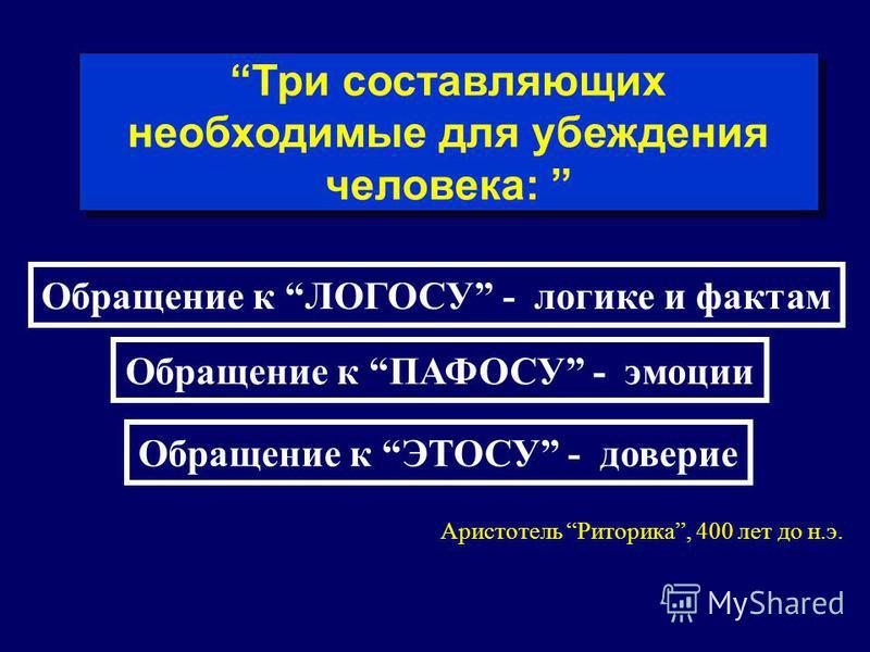 Три составляющих необходимые для убеждения человека: Аристотель Риторика, 400 лет до н.э. Обращение к ЛОГОСУ - логике и фактам Обращение к ПАФОСУ - эмоции Обращение к ЭТОСУ - доверие