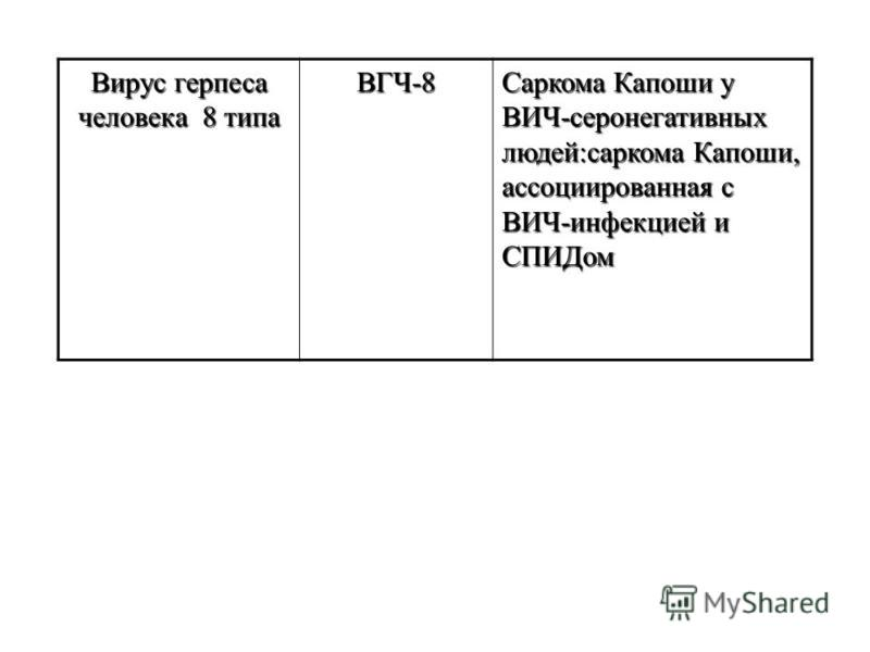 Вирус герпеса человека 8 типа ВГЧ-8 Саркома Капоши у ВИЧ-серонегативных людей:саркома Капоши, ассоциированная с ВИЧ-инфекцией и СПИДом