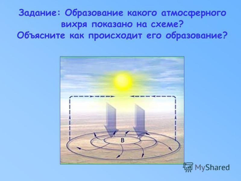 Задание: Образование какого атмосферного вихря показано на схеме? Объясните как происходит его образование?