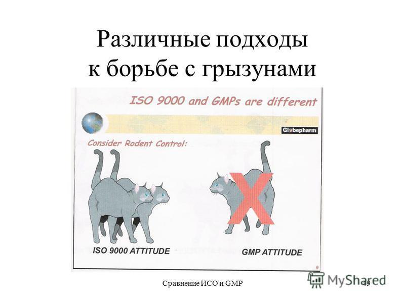 Сравнение ИСО и GMP49 Различные подходы к борьбе с грызунами