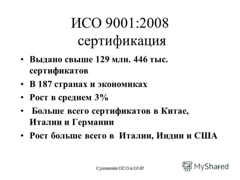 Сравнение ИСО и GMP7 ИСО 9001:2008 сертификация Выдано свыше 129 млн. 446 тыс. сертификатов В 187 странах и экономиках Рост в среднем 3% Больше всего сертификатов в Китае, Италии и Германии Рост больше всего в Италии, Индии и США
