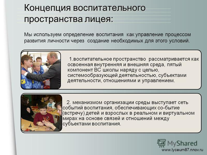 www.lyceum87.nnov.ru Концепция воспитательного пространства лицея: Мы используем определение воспитания как управление процессом развития личности через создание необходимых для этого условий.