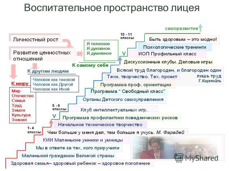 www.lyceum87.nnov.ru