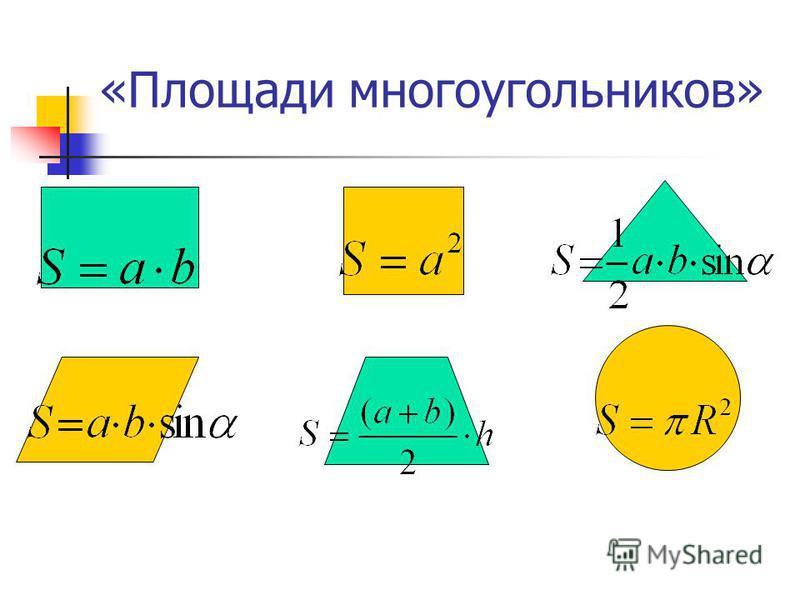 «Площади многоугольников»