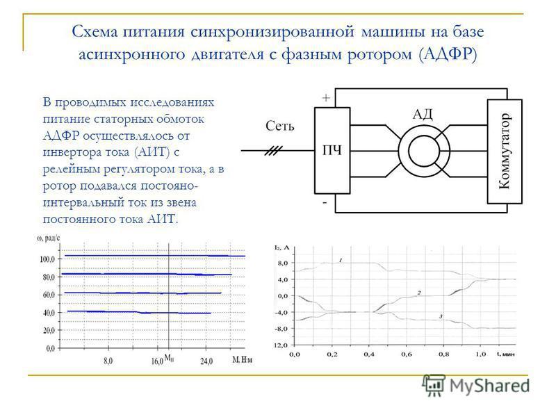 Схема питания синхронизированной машины на базе асинхронного двигателя с фазным ротором (АДФР) В проводимых исследованиях питание статорных обмоток АДФР осуществлялось от инвертора тока (АИТ) с релейным регулятором тока, а в ротор подавался постоянно