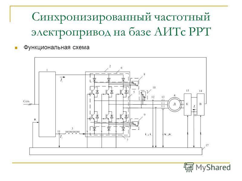 Синхронизированный частотный электропривод на базе АИТс РРТ Функциональная схема