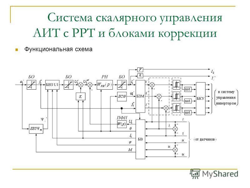 Система скалярного управления АИТ с РРТ и блоками коррекции Функциональная схема