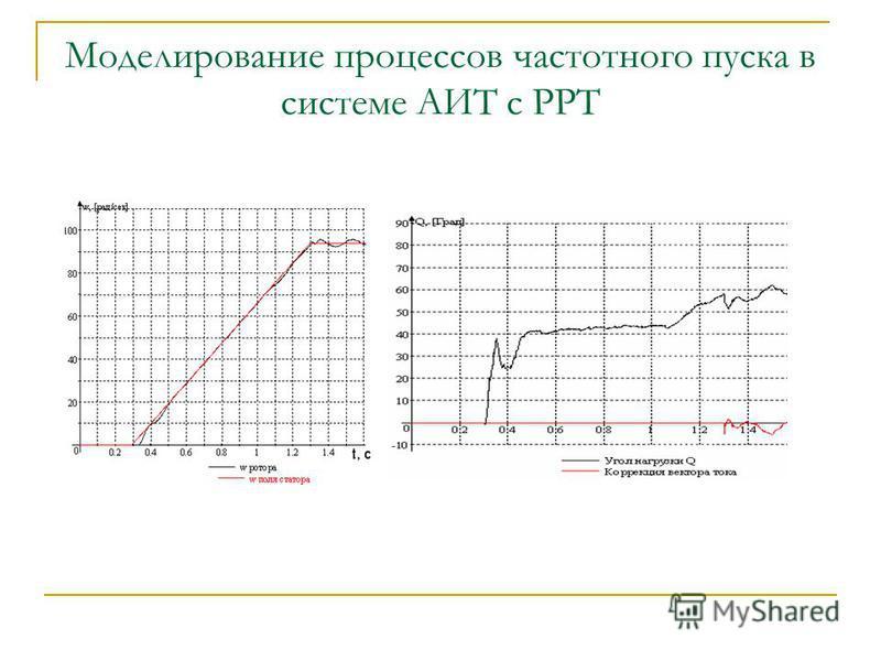 Моделирование процессов частотного пуска в системе АИТ с РРТ