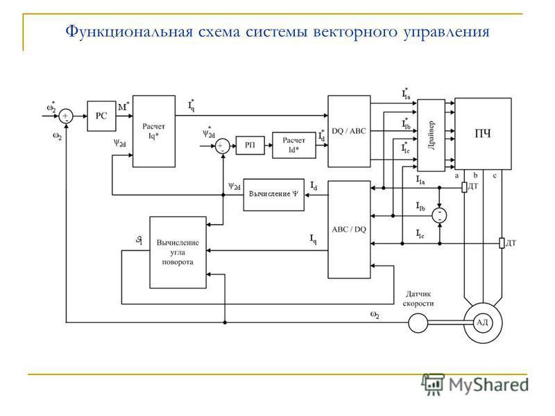 Функциональная схема системы векторного управления