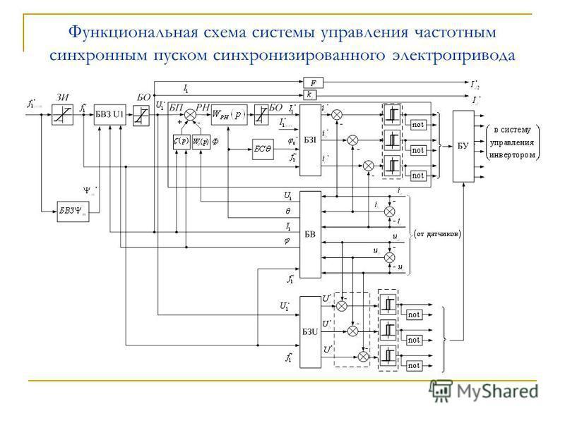 Функциональная схема системы управления частотным синхронным пуском синхронизированного электропривода