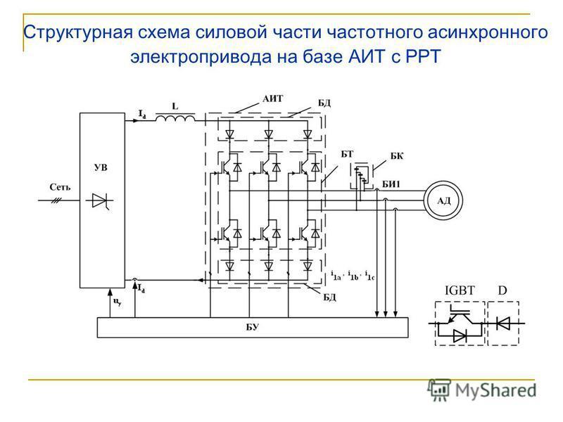 Структурная схема силовой части частотного асинхронного электропривода на базе АИТ с РРТ