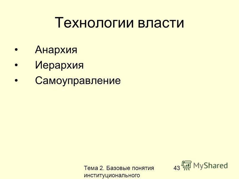 Тема 2. Базовые понятия институционального анализа 43 Технологии власти Анархия Иерархия Самоуправление