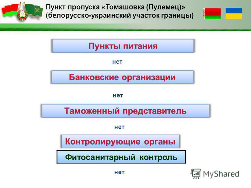 Пункт пропуска «Томашовка (Пулемец)» (белорусско-украинский участок границы) Фитосанитарный контроль нет